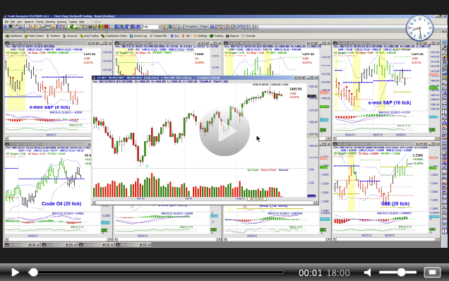 Trading option spreads for a living