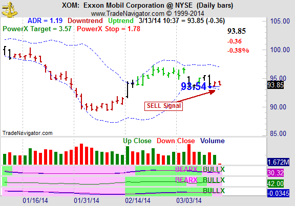 Should You Buy Exxon Mobile Stocks?