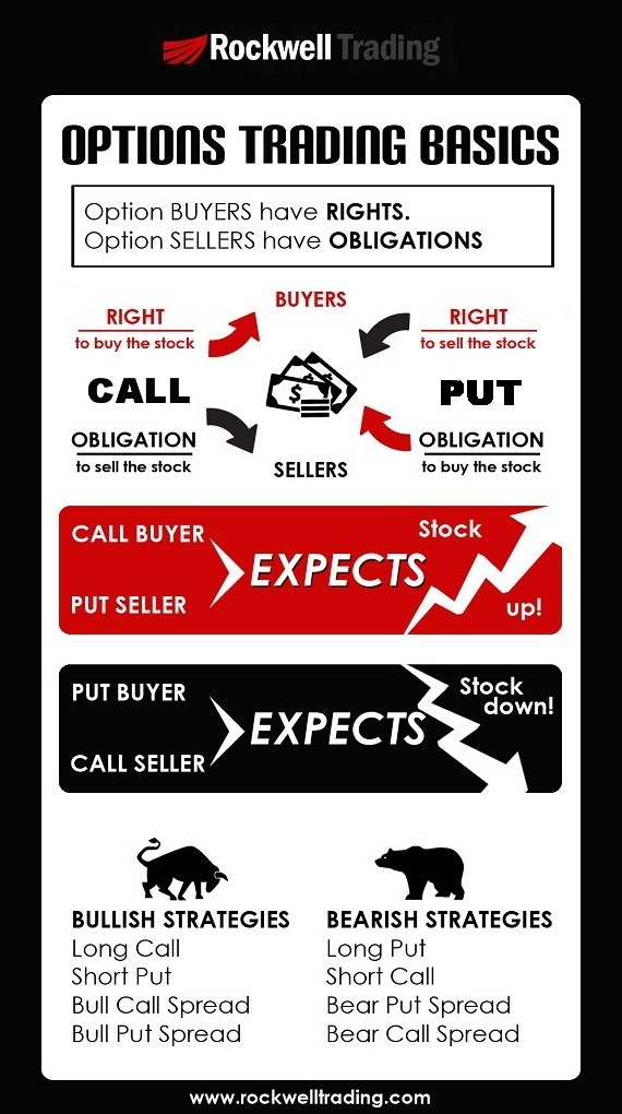 Stock day Trading Rules