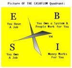 cashflow quadrant explained