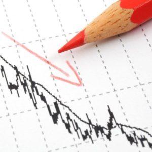 Stocks down - rockwell trading
