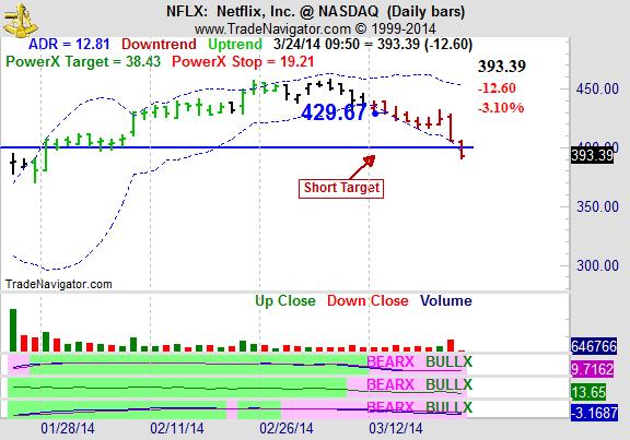 Should You Buy Exxon Mobile Stocks?