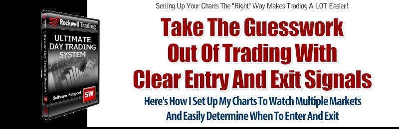 Rockwell Trading Indicators