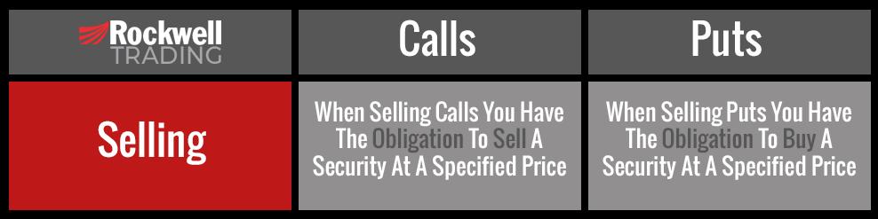 Selling Options Chart