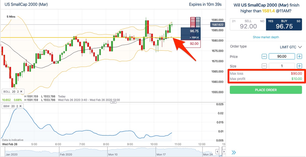 Binary Options Trading Strategy - Placing the trade