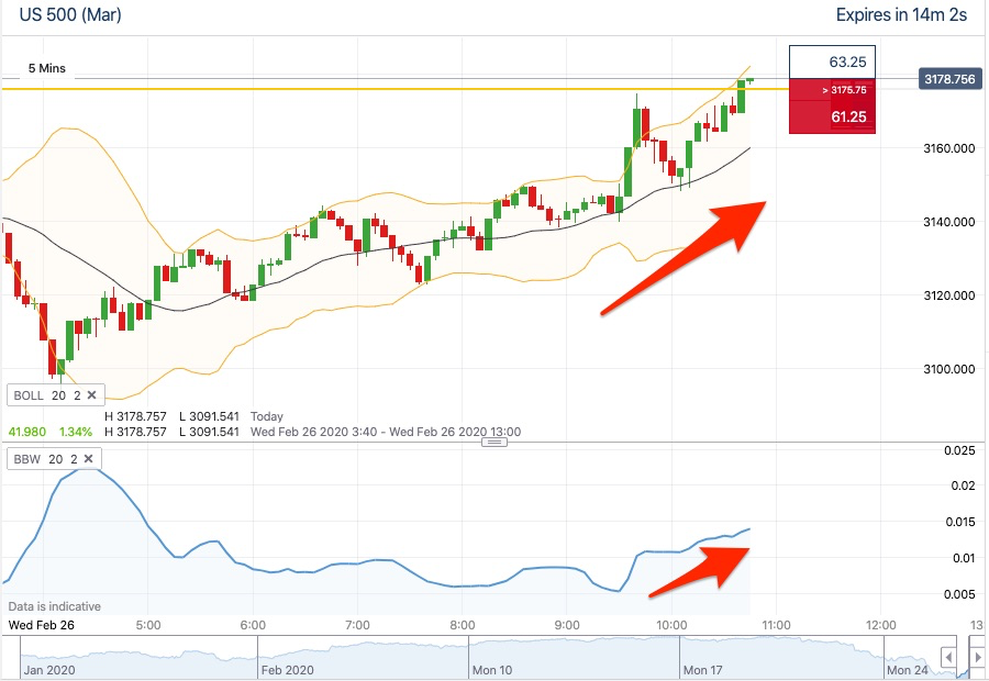 Binary Options Trading Strategy - Example
